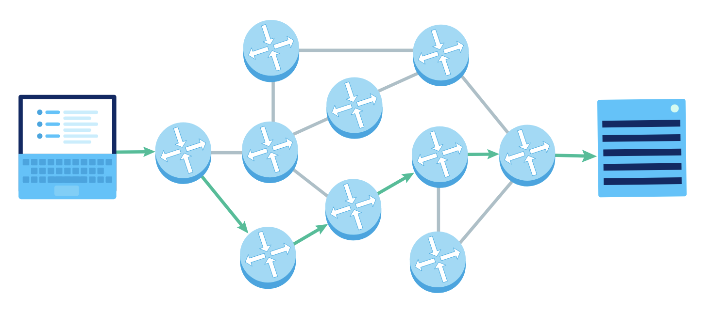multiple internet routers